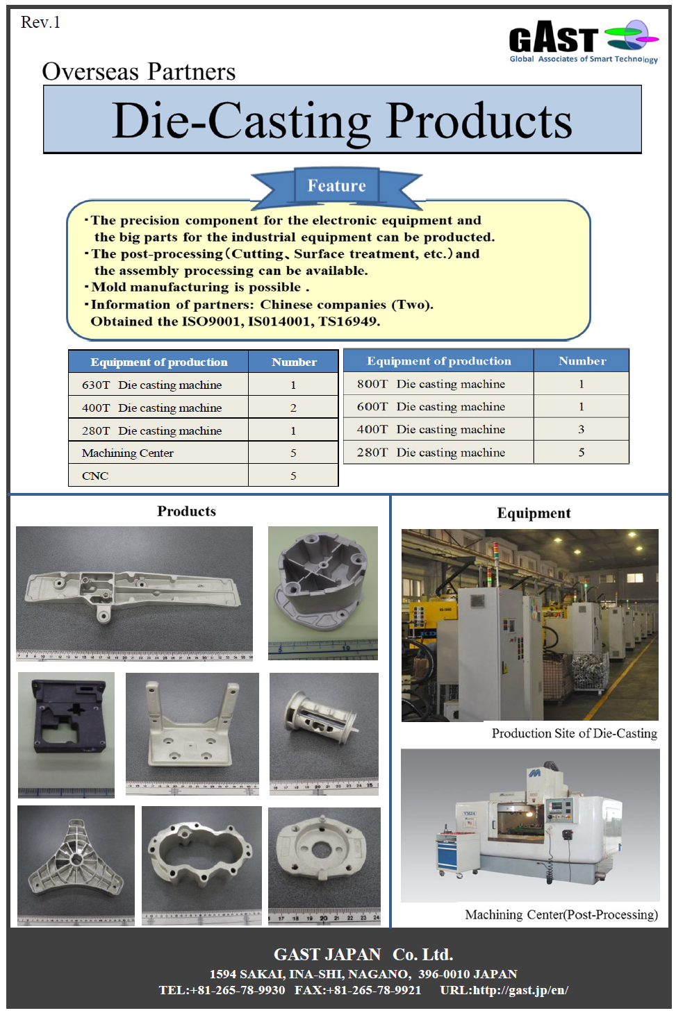 Die-Casting Products.png