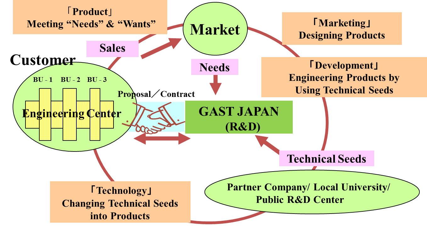 related diagram 4.png